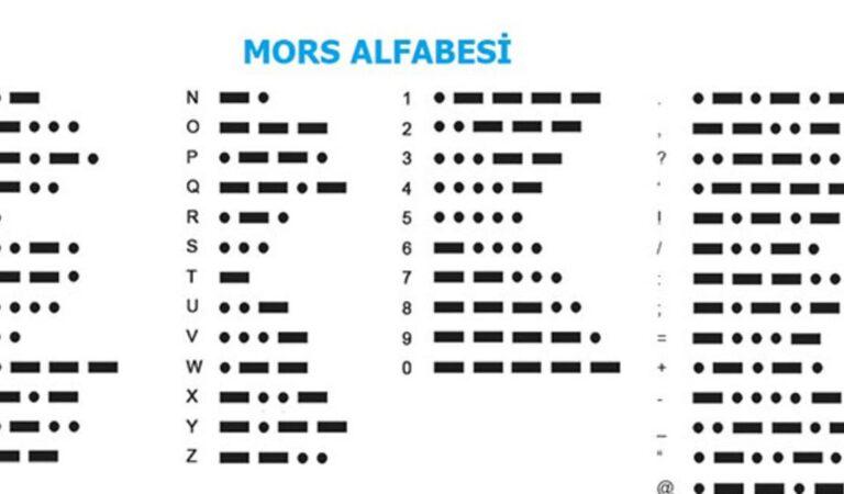 Mors Alfabesi Nedir, Nasıl Yazılır, Mors Alfabesinin Tarihçesi